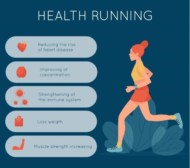 Benefits of Running : Fitness, Strength, Weight Loss,  Fights Depression